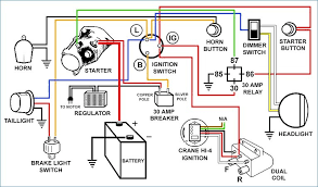 harley evo chopper wiring diagram wiring diagram for you • basic harley wiring diagram wiring diagrams source rh 16 1 ludwiglab de build a chopper wiring