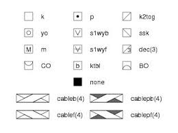 Knitting Chart Symbols Cables Chart Creator Manual