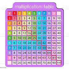 Okul Kitabı Için Çarpım Tablosu Veya Kare Eğitim Hesap Makinesi Matematik  Numarası Beyaz Arka Plan Eps10 Renkli Izole Vektör Stok Vektör Sanatı &  Matematiksel Sembol'nin Daha Fazla Görseli - iStock