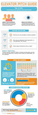 top 25 ideas about job search infographics one of the most effective tools for any job seeker a well planned and perfectly delivered elevator pitch check out this infographic from interviewstream