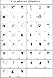 Hindi Alphabet Need A Refresher Course Hindi