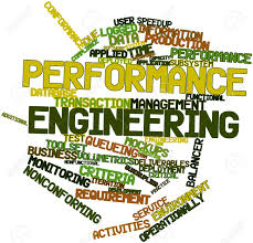 Performance Engineering Abstract Word Cloud For Performance Engineering With Related Stock