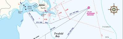 Ballina Tide Chart Port Passage Plan Port Authority New South Wales