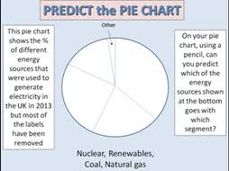 Uk Energy Sources Pie Chart Energy Sources