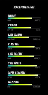 Warrior Stick Profile Guide