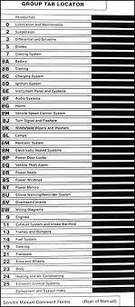 1997 chrysler concorde wiring diagrams 1997 diy wiring diagrams 1997 vision concorde lhs intrepid repair shop manual original