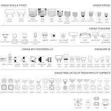Automotive Bulb Chart Pdf Light Bulb Types Chart Riverfarenh Com