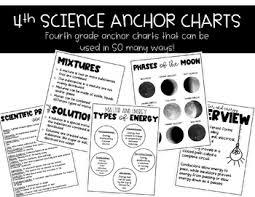 4th Grade Science Anchor Charts