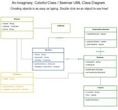 class diagram and templates on pinterestuml class diagram template for seminar class diagram