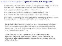 the first law of thermodynamics cyclic processes p v diagrams