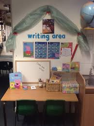 classroom whiteboard ideas. i like the idea of whiteboard. could get a cheap portable one for classroom whiteboard ideas