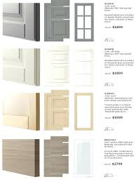 ikea sliding glass cabinet doors best kitchen cabinet doors only ideas on small intended for kitchen