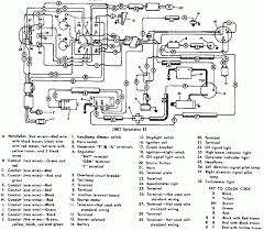 sportster wiring diagram wiring diagram wiring diagram 2001 harley davidson sportster the