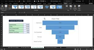 Funnel Chart In Excel 2016 Excel 2016 V12 The Funnel Chart Reloaded
