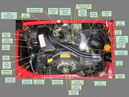 jaguar xj6 wiring harness on jaguar images free download wiring Porsche 914 Wiring Harness jaguar xj6 wiring harness 16 1985 jaguar xj6 wiring diagram mazda rx7 wiring harness porsche 914 center console wiring harness