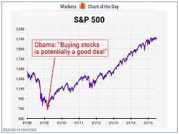 President Obama Made One Of Historys Greatest Stock Market