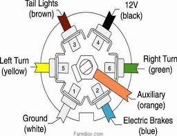 trailer wiring pin diagram info 7 blade trailer wiring diagram 7 wiring diagrams wiring diagram
