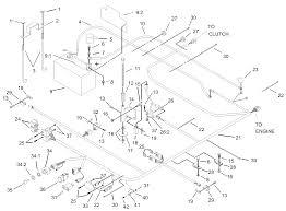 toro zero turn wiring diagram 74160 bookmark about wiring diagram • toro z master wiring schematic wiring diagram online rh 4 51 shareplm de toro zero turn wiring diagram ss5060 toro wiring schematic