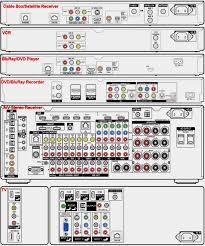 pioneer deh 1100mp wiring diagram 1100 on p3000ib pioneer deh 1100mp wiring diagram 1100mp volovets info