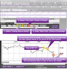 Trailing Stop On Quote Magnificent Scottrade Hong Kong Online Trading And Online Investing US