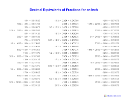 Decimals to Fractions Worksheet Pdf | Homeshealth.info