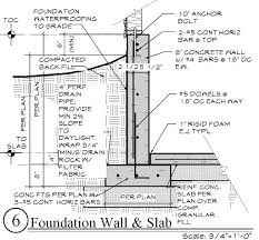 retaining wall footing design retaining wall basement google search detail photos home interior decorating ideas