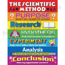 Scientific Method Chart Of Steps The Scientific Method Chart Cd6060