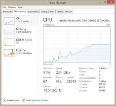 Qt Charts Use 50 Of Cpu Qt Forum
