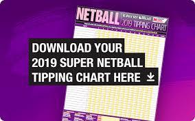 Super Netball Tipping Chart Download Firebirds Suncorp