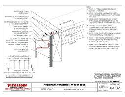 z closure metal roof ridge cap installation