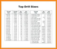 Pipe Tap Drill Sizes Pecintakucing Co