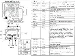 2013 jeep wrangler fuse block diagram wiring diagram list 2013 jeep wrangler fuse diagram wiring diagram expert 2013 jeep wrangler sport fuse box diagram 2013 jeep wrangler fuse block diagram