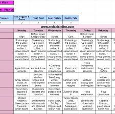 beach body t plan pdf x workout program in x meal plan beachbody nutrition plan pdf