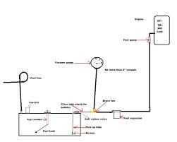 sunpro voltmeter wiring diagram images voltmeter wiring diagram vdo volt gauge wiring diagram panel wiring
