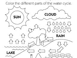 Coloring Pages Water B2975 Printable Water Conservation Coloring