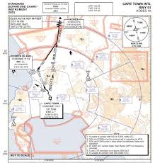 Cape Town Airport Charts Spotlight On South Africa Vfr And Ifr Flying Rocketroute