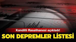 Son deprem nerede ve ne zaman oldu? Kandilli Rasathanesi son depremler  listesi 2020!