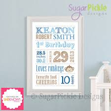 personalized birth announcement wall art