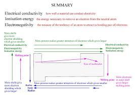 periodicity_Page_01.jpg