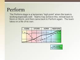 Form Storm Norm Perform Chart Building Effective Teams Ppt Download