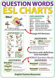 Action Words Chart With Pictures Question Words In English Wall Charts Flash Cards