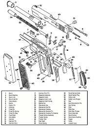 Taurus 1911 parts diagram wiring diagram u2022 rh ch ionapp co