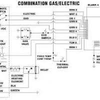 nomad camper wiring diagram wiring diagrams best 16 ft sunline camper wiring diagram schematics wiring diagram shasta camper wiring diagram nomad camper wiring diagram