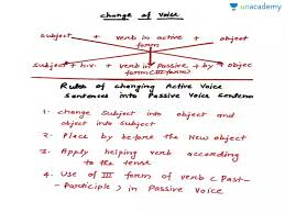 Rules Of Changing Voice Part 1 In Hindi