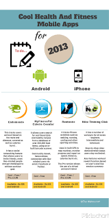 Mens Weight Loss Apps Infographic Health And Fitness Mobile Apps Mens Fitness