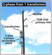 single phase transformer wiring how to wire 3 phase from 1 single phase transformer wiring how to wire 3 phase from 1 transformer electrical info pics 480v single phase transformer wiring diagram