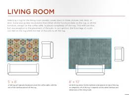 bedroom rug placement. Awesome Living Room Rug Placement And In Bedroom