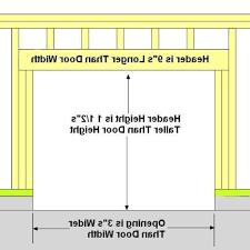 full size of door design standard garage door width btca info examples doors designs rough