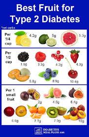 Diet Food Chart For Diabetic Patient Diet Food For