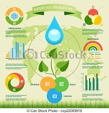 Water Resources Chart Infographics About Environment Or Water Resources